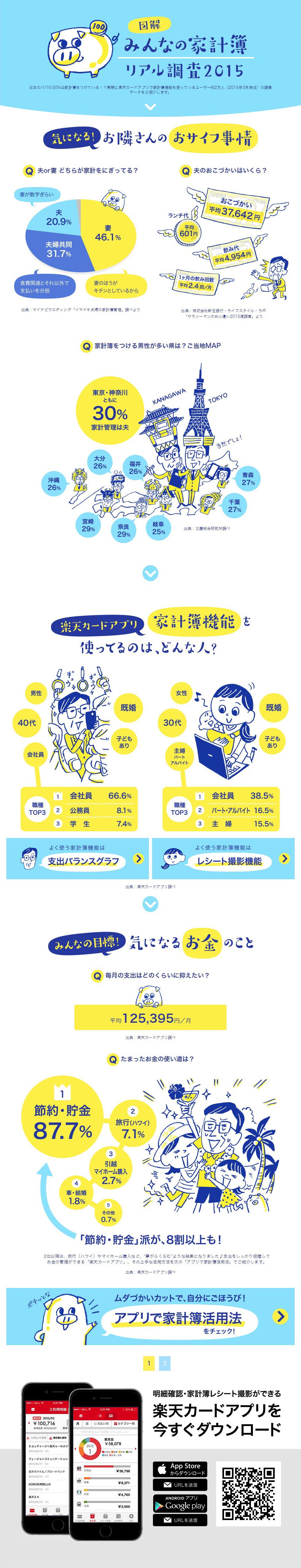図解!みんなの家計簿リアル調査☆2015