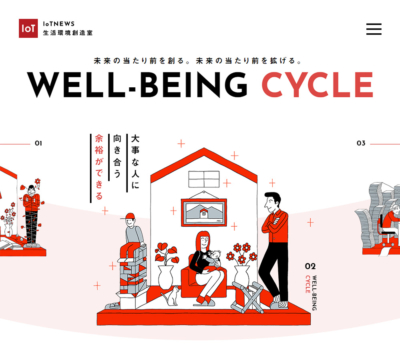 WELL-BEING CYCLE | IoT NEWS 生活環境創造室