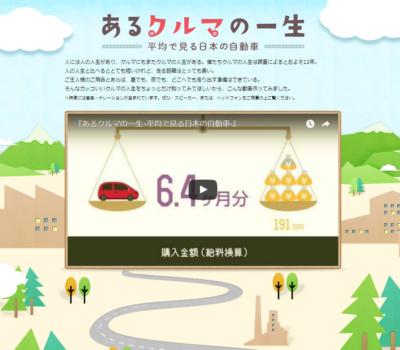 あるクルマの一生 ー平均で見る日本の自動車ー